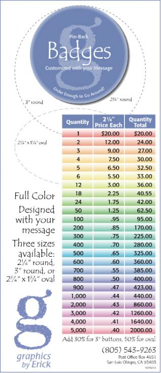Button Price List - Graphics by Erick